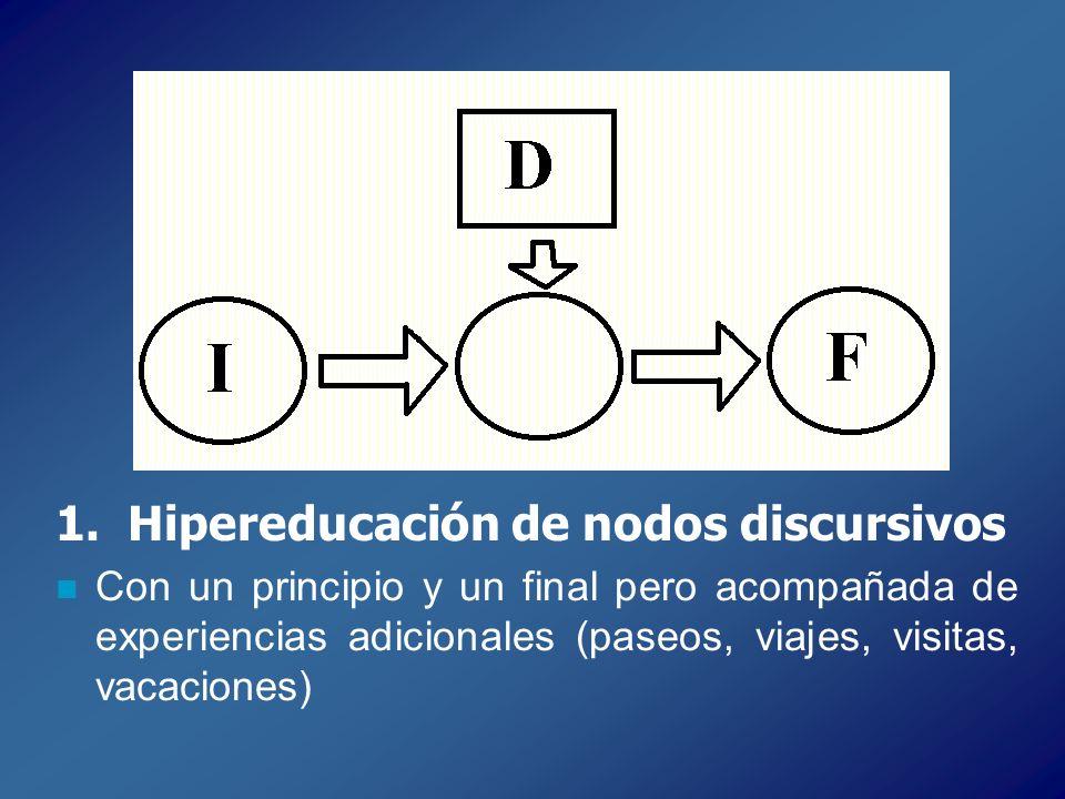 1. Hipereducación de nodos discursivos Con un principio y un final pero acompañada de experiencias adicionales (paseos, viajes, visitas, vacaciones)