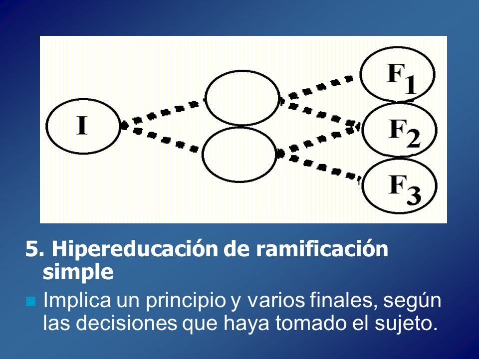 5. Hipereducación de ramificación simple Implica un principio y varios finales, según las decisiones que haya tomado el sujeto.