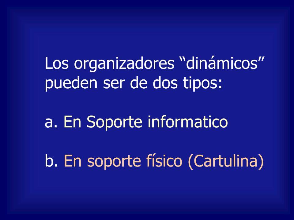 Los organizadores dinámicos pueden ser de dos tipos: a. En Soporte informatico b. En soporte físico (Cartulina)