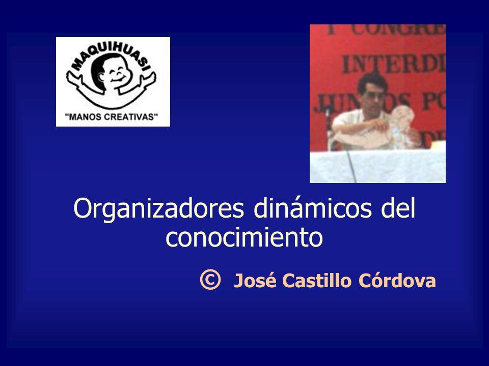 Organizadores dinámicos del conocimiento © José Castillo Córdova