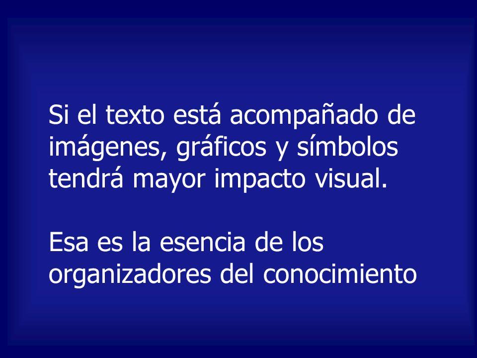 Si el texto está acompañado de imágenes, gráficos y símbolos tendrá mayor impacto visual. Esa es la esencia de los organizadores del conocimiento