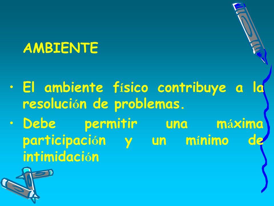 AMBIENTE El ambiente f í sico contribuye a la resoluci ó n de problemas.