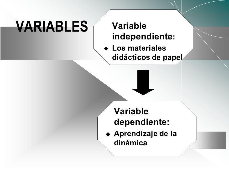 HIPOTESIS La aplicación de los materiales Didácticos de Física construidos en base a papel influyen significativamente en el aprendizaje de la dinámic