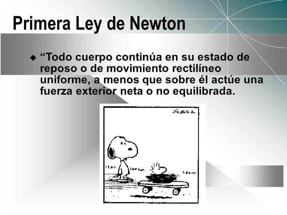 La dinámica Isaac Newton Leyes de newton Fuerza Primera ley de Newton Segunda Ley de Newton Tercera Ley de Newton Masa y Peso