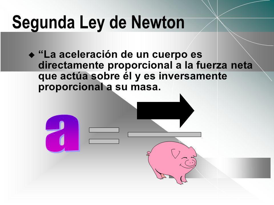 Primera Ley de Newton Todo cuerpo continúa en su estado de reposo o de movimiento rectilíneo uniforme, a menos que sobre él actúe una fuerza exterior