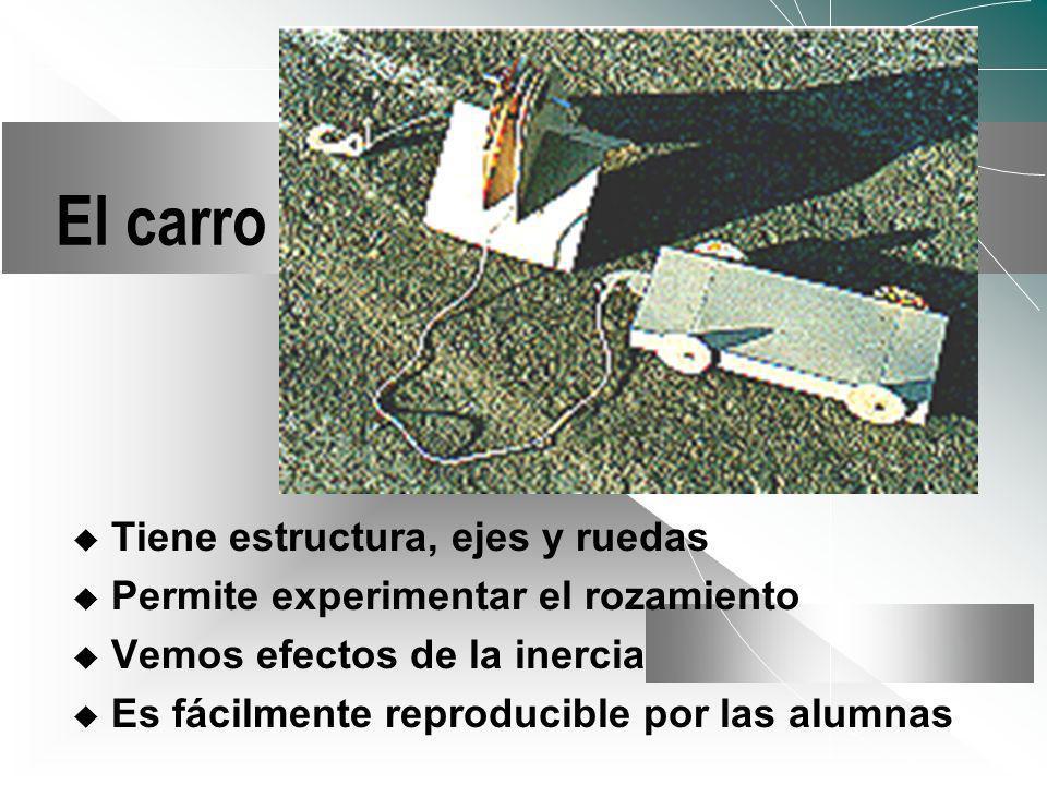Materiales elaborados Carro Esferas Centro de gravedad Poleas Tobogán Dinamómetro Pesas y balanza