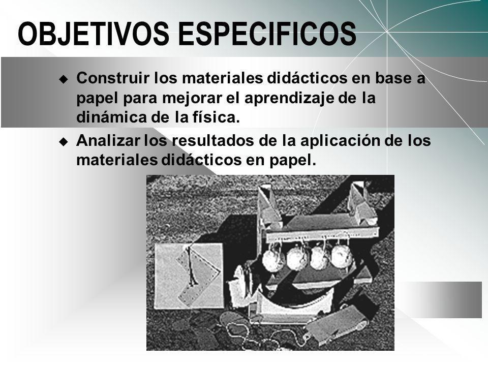 OBJETIVOS ESPECIFICOS Construir los materiales didácticos en base a papel para mejorar el aprendizaje de la dinámica de la física.