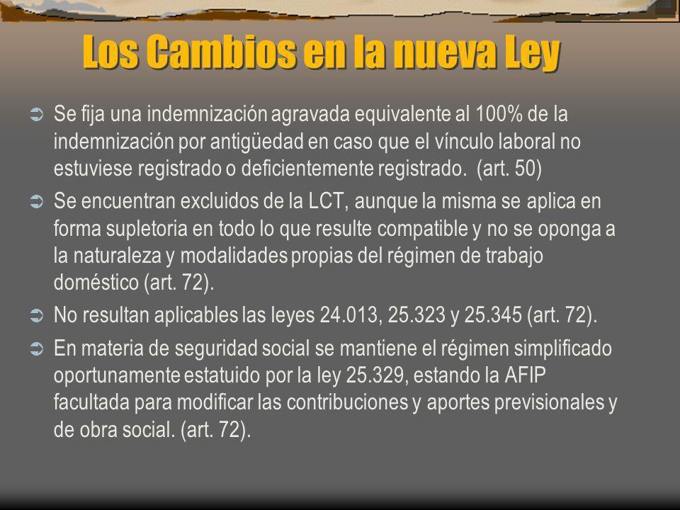 Los Cambios en la nueva Ley Se fija una indemnización agravada equivalente al 100% de la indemnización por antigüedad en caso que el vínculo laboral n