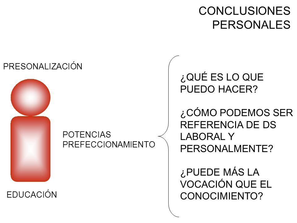 CONCLUSIONES SOCIALES EL ESTUDIO DE LA SUSTENTABILIDAD EN PARTE HA SIDO UNA INTREPRETACIÓN Y DESCRIPCIÓN DE NUESTRA HISTORIA CON LA UTILIZACIÓN DE RECURSOS Y CON LA NATURALEZA TODA INFORMACIÓN ES INTERESANTE, PERO NO TODA ES RELEVANTE DEPENDE DE SU USO LOGRAR LA ACEPTACIÓN ES UNA META Y UN RETO ES IMPRENSINDIBLE LA SENSIBILIZACIÓN Y LA CAPACITACIÓN BUSCAR LA TRANSMISIÓN DEL CONOCIMIENTO Y VOCACIÓN DE SUSTENTABILIDAD