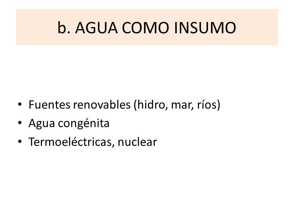 b. AGUA COMO INSUMO Fuentes renovables (hidro, mar, ríos) Agua congénita Termoeléctricas, nuclear