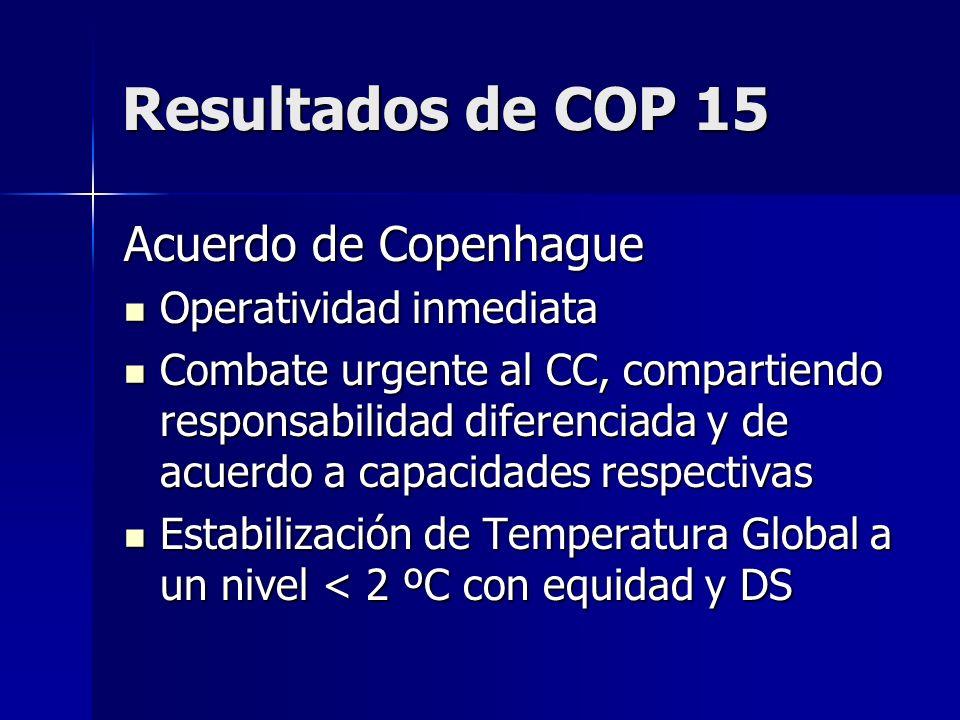 Resultados de COP 15 Acuerdo de Copenhague Operatividad inmediata Operatividad inmediata Combate urgente al CC, compartiendo responsabilidad diferenci