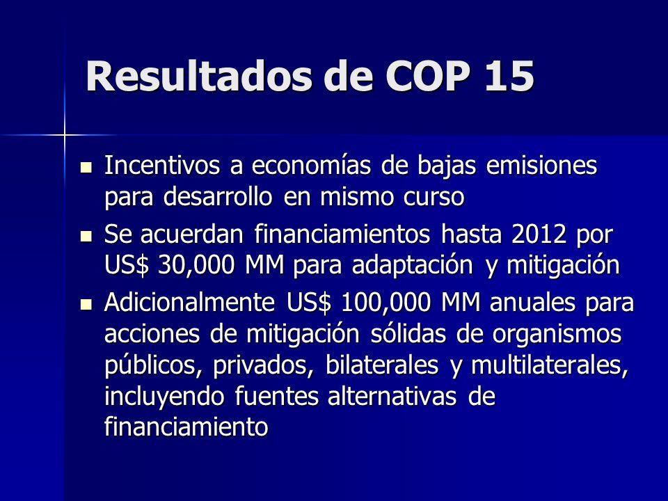 Resultados de COP 15 Incentivos a economías de bajas emisiones para desarrollo en mismo curso Incentivos a economías de bajas emisiones para desarroll