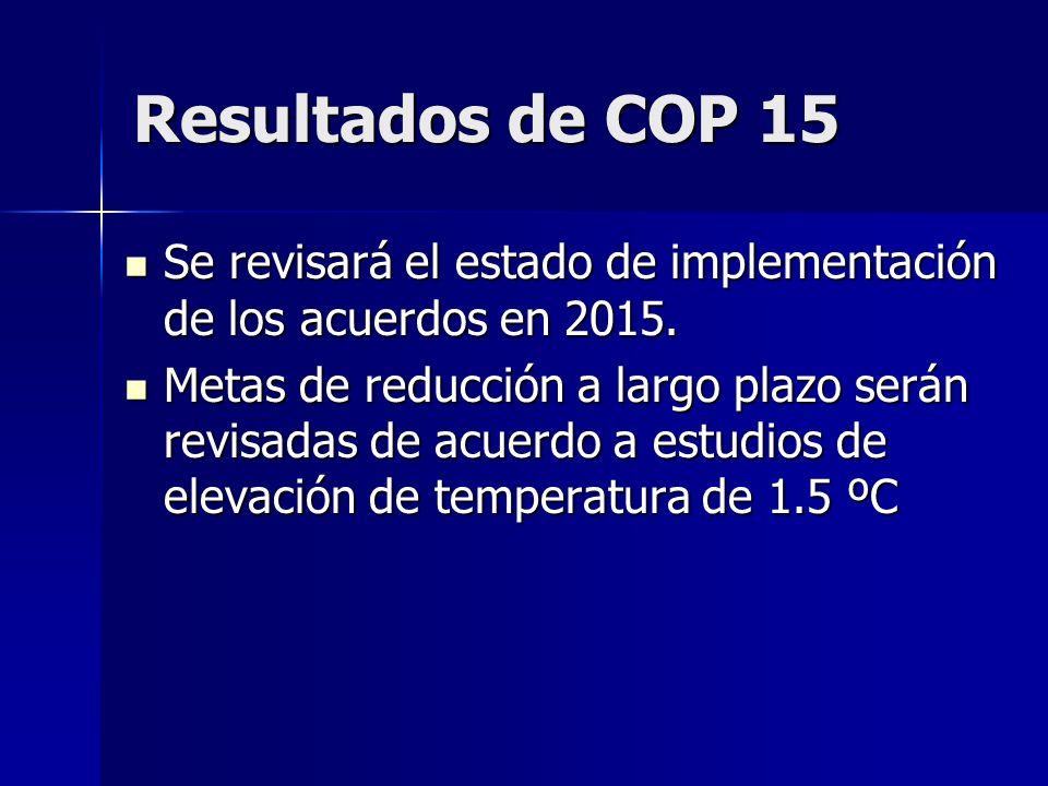 Resultados de COP 15 Se revisará el estado de implementación de los acuerdos en 2015. Se revisará el estado de implementación de los acuerdos en 2015.