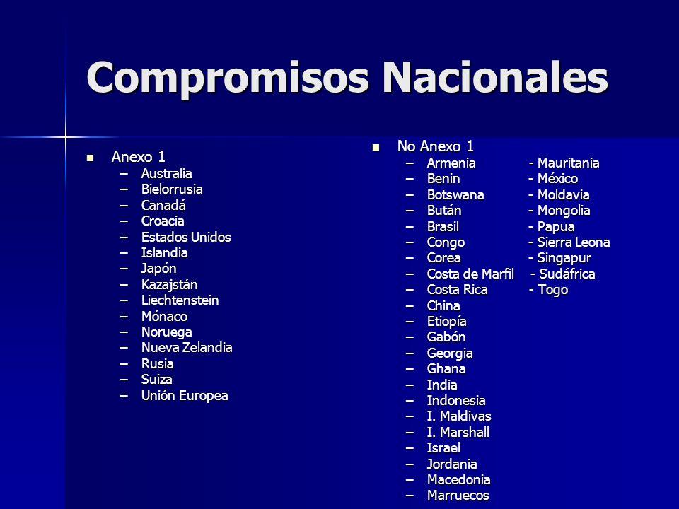 Compromisos Nacionales Anexo 1 Anexo 1 –Australia –Bielorrusia –Canadá –Croacia –Estados Unidos –Islandia –Japón –Kazajstán –Liechtenstein –Mónaco –No