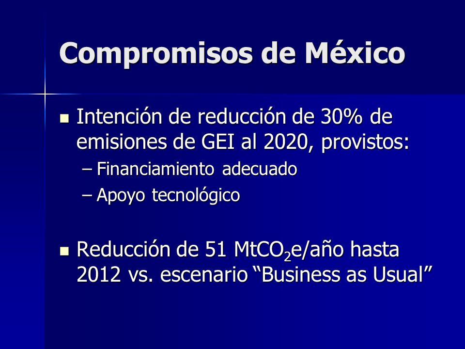 Compromisos de México Intención de reducción de 30% de emisiones de GEI al 2020, provistos: Intención de reducción de 30% de emisiones de GEI al 2020,