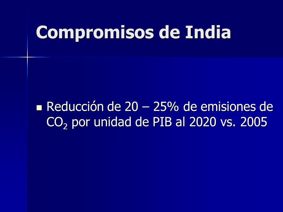 Compromisos de India Reducción de 20 – 25% de emisiones de CO 2 por unidad de PIB al 2020 vs. 2005 Reducción de 20 – 25% de emisiones de CO 2 por unid