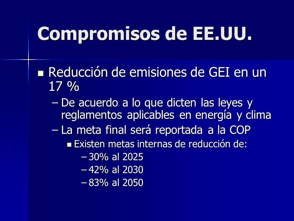 Compromisos de EE.UU. Reducción de emisiones de GEI en un 17 % Reducción de emisiones de GEI en un 17 % –De acuerdo a lo que dicten las leyes y reglam