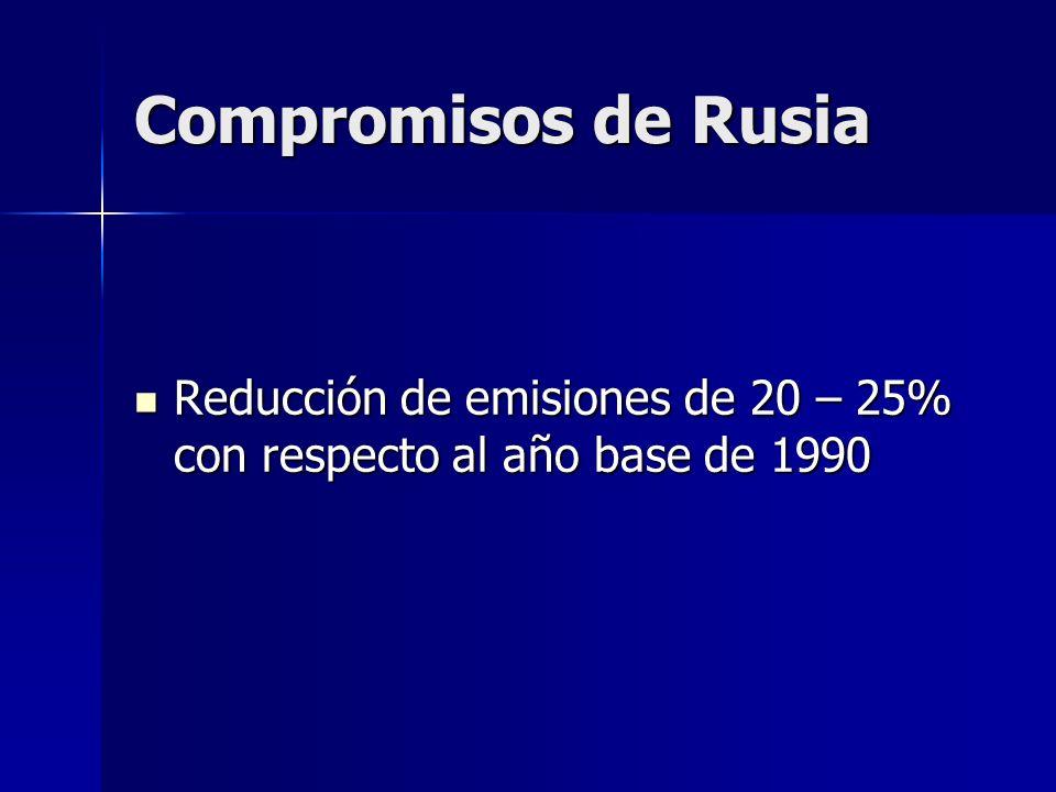 Compromisos de Rusia Reducción de emisiones de 20 – 25% con respecto al año base de 1990 Reducción de emisiones de 20 – 25% con respecto al año base d