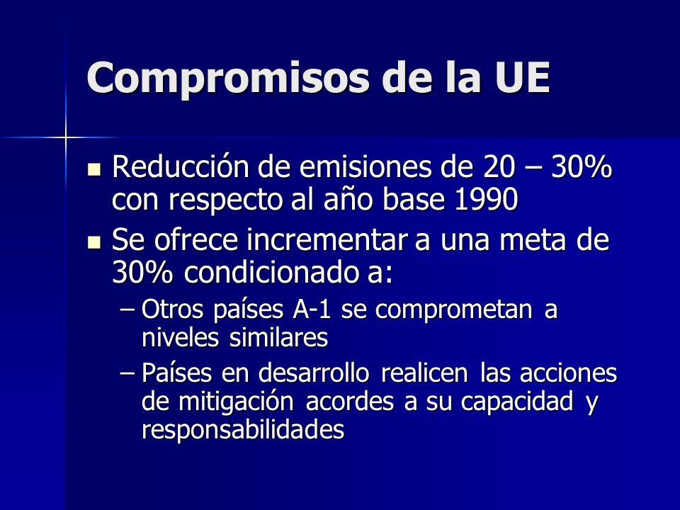 Compromisos de la UE Reducción de emisiones de 20 – 30% con respecto al año base 1990 Reducción de emisiones de 20 – 30% con respecto al año base 1990
