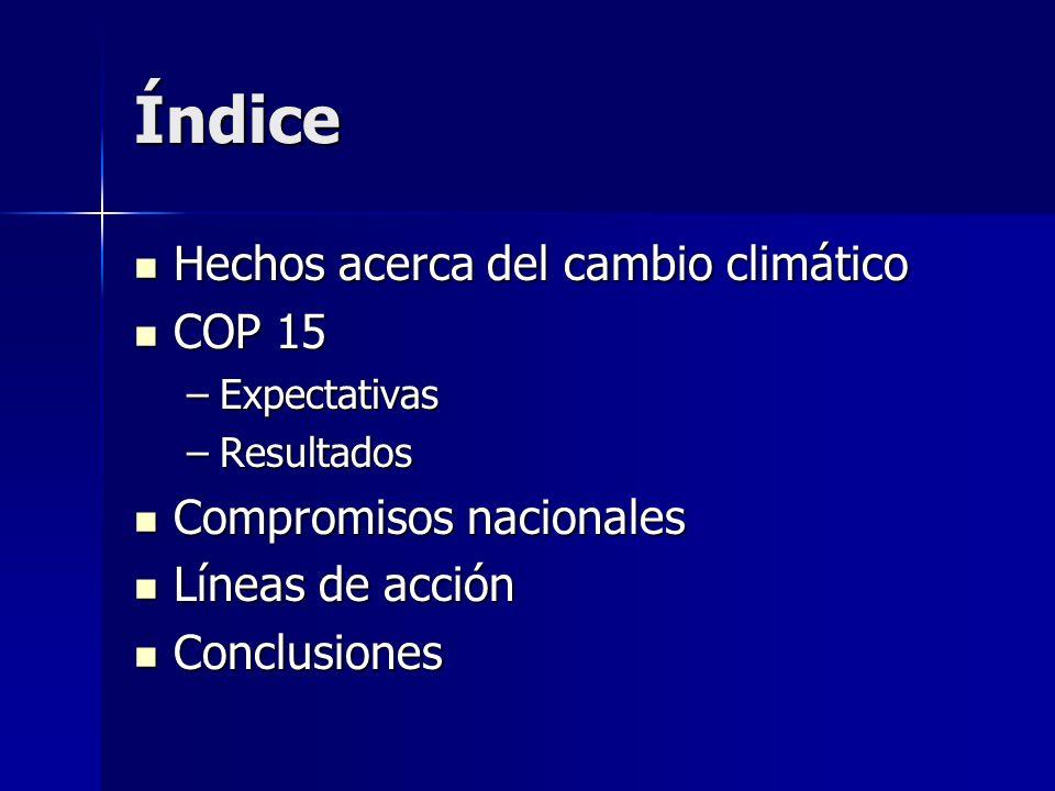 Índice Hechos acerca del cambio climático Hechos acerca del cambio climático COP 15 COP 15 –Expectativas –Resultados Compromisos nacionales Compromiso