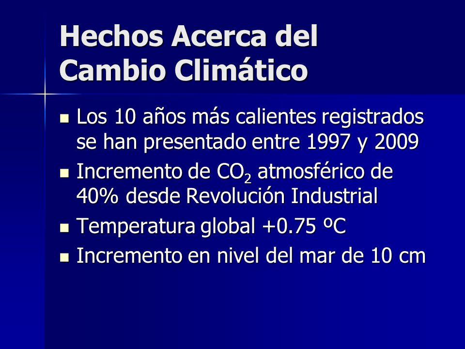 Hechos Acerca del Cambio Climático Los 10 años más calientes registrados se han presentado entre 1997 y 2009 Los 10 años más calientes registrados se