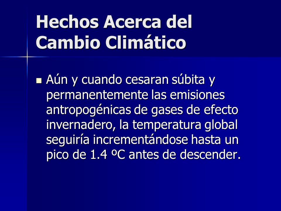 Hechos Acerca del Cambio Climático Aún y cuando cesaran súbita y permanentemente las emisiones antropogénicas de gases de efecto invernadero, la tempe