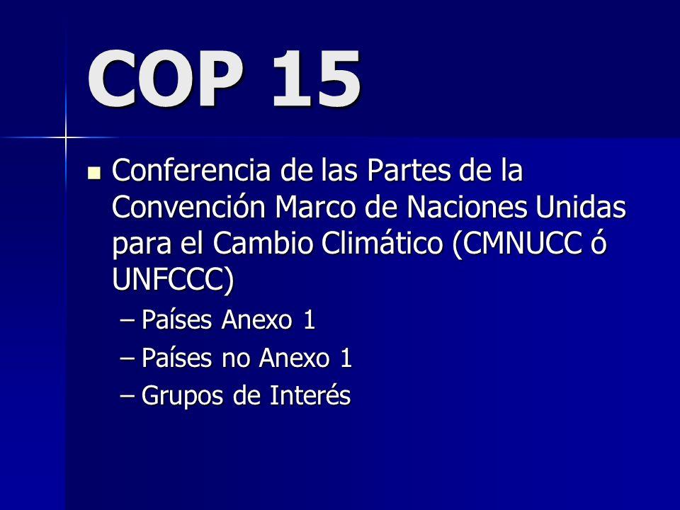 COP 15 Conferencia de las Partes de la Convención Marco de Naciones Unidas para el Cambio Climático (CMNUCC ó UNFCCC) Conferencia de las Partes de la