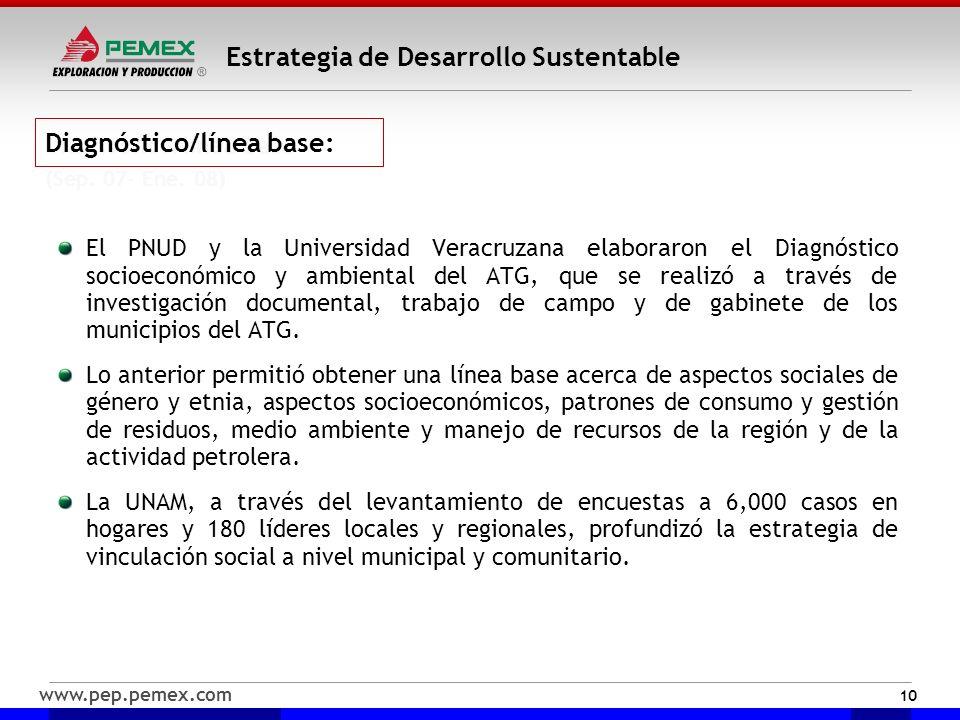 www.pep.pemex.com Estrategia de Desarrollo Sustentable Diagnóstico/línea base (Sep. 07- Ene. 08) El PNUD y la Universidad Veracruzana elaboraron el Di