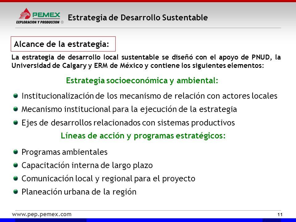 www.pep.pemex.com Estrategia de Desarrollo Sustentable Institucionalización de los mecanismo de relación con actores locales Mecanismo institucional p