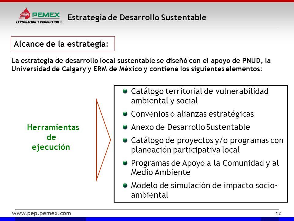www.pep.pemex.com Estrategia de Desarrollo Sustentable Catálogo territorial de vulnerabilidad ambiental y social Convenios o alianzas estratégicas Ane