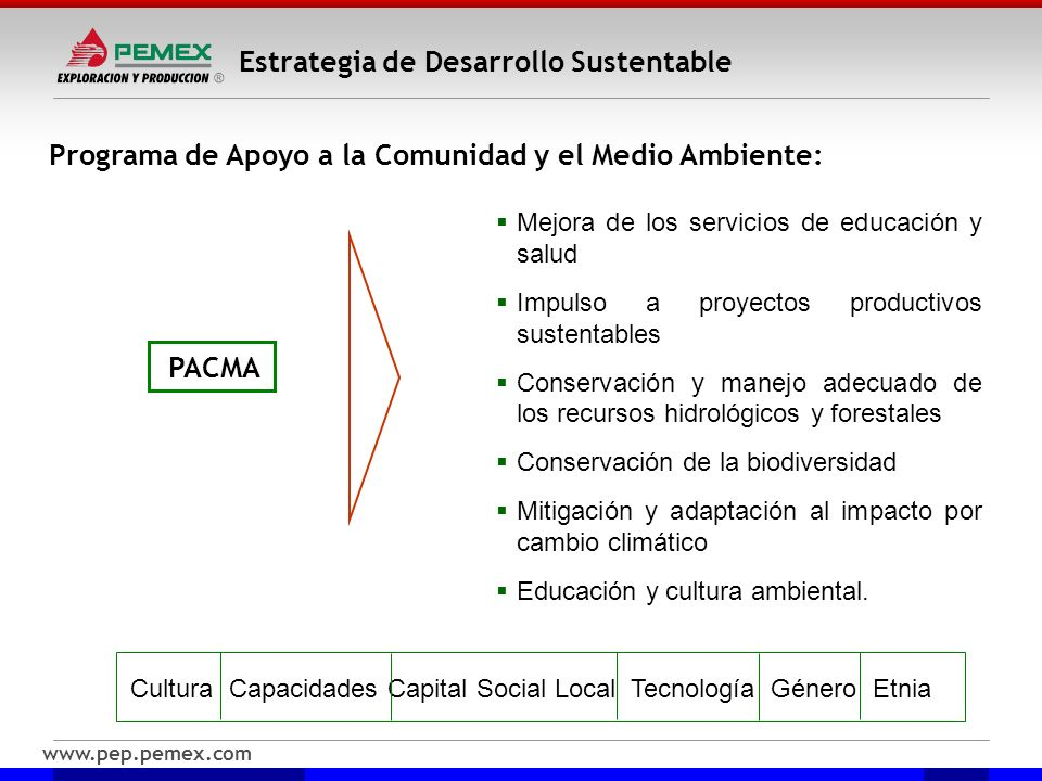 www.pep.pemex.com Estrategia de Desarrollo Sustentable Programa de Apoyo a la Comunidad y el Medio Ambiente: Mejora de los servicios de educación y sa