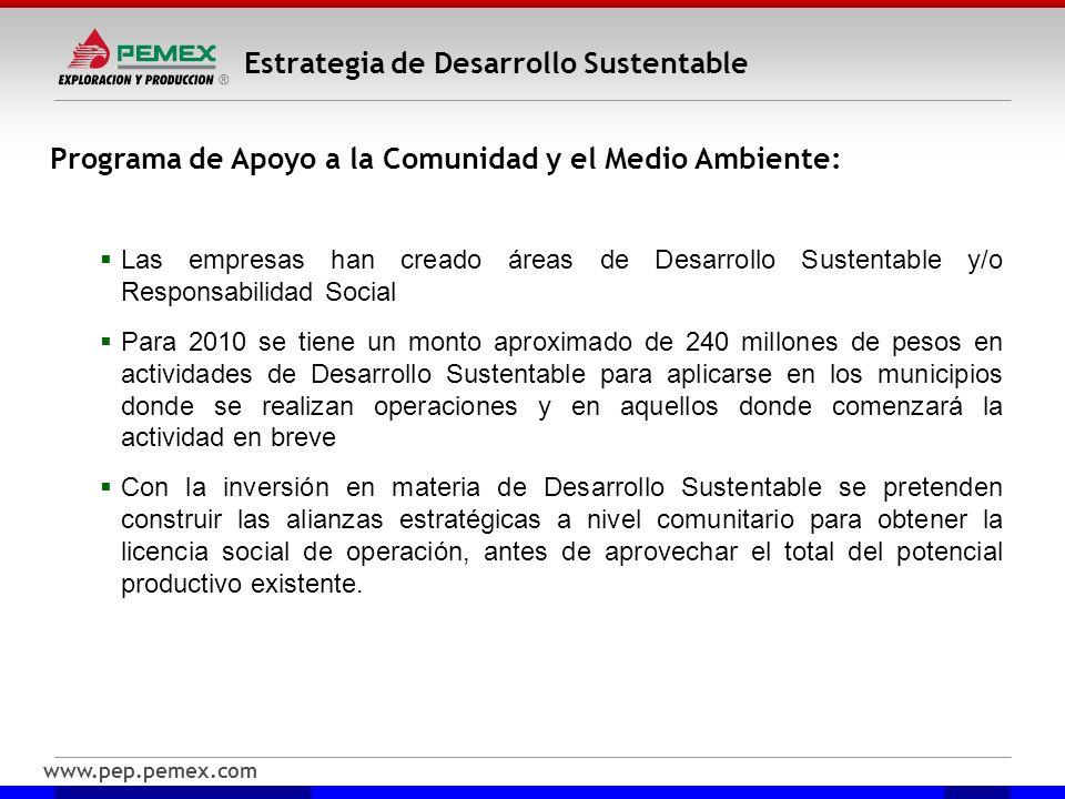 www.pep.pemex.com Estrategia de Desarrollo Sustentable Programa de Apoyo a la Comunidad y el Medio Ambiente: Las empresas han creado áreas de Desarrol