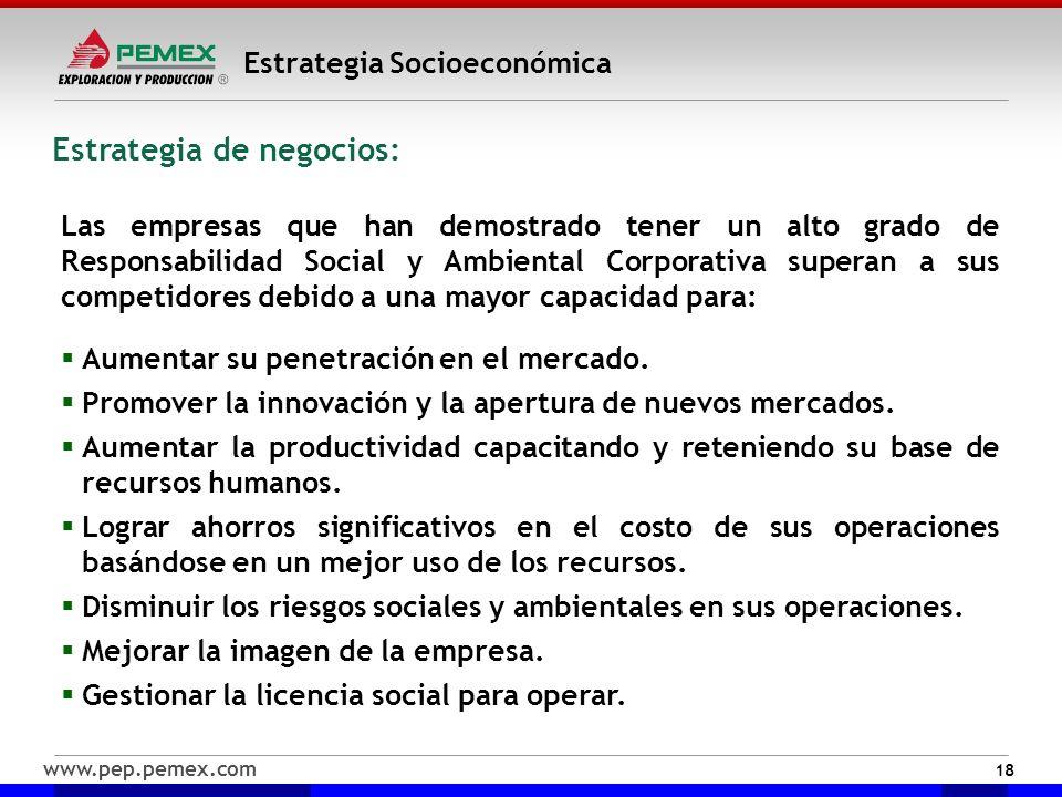 www.pep.pemex.com Estrategia Socioeconómica 18 Las empresas que han demostrado tener un alto grado de Responsabilidad Social y Ambiental Corporativa s