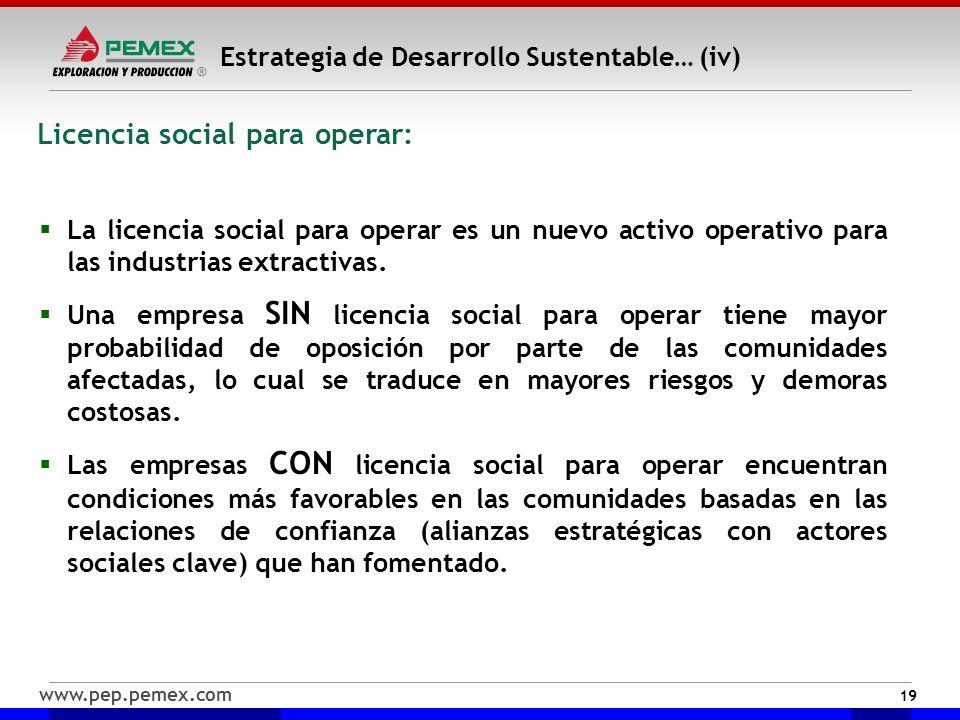 www.pep.pemex.com Estrategia de Desarrollo Sustentable… (iv) 19 La licencia social para operar es un nuevo activo operativo para las industrias extrac