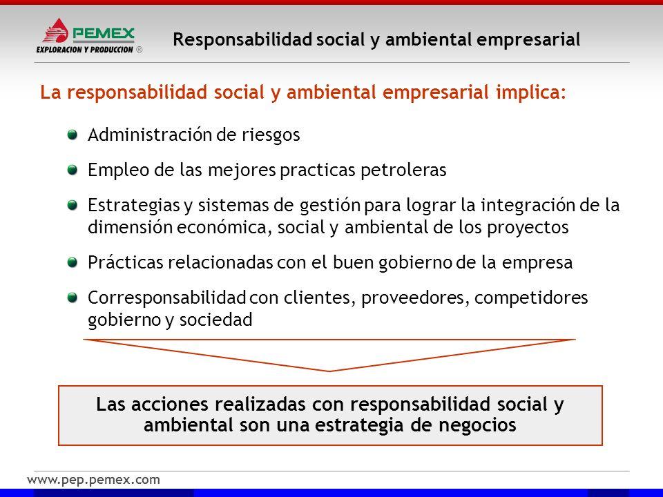 www.pep.pemex.com Responsabilidad social y ambiental empresarial Las acciones realizadas con responsabilidad social y ambiental son una estrategia de