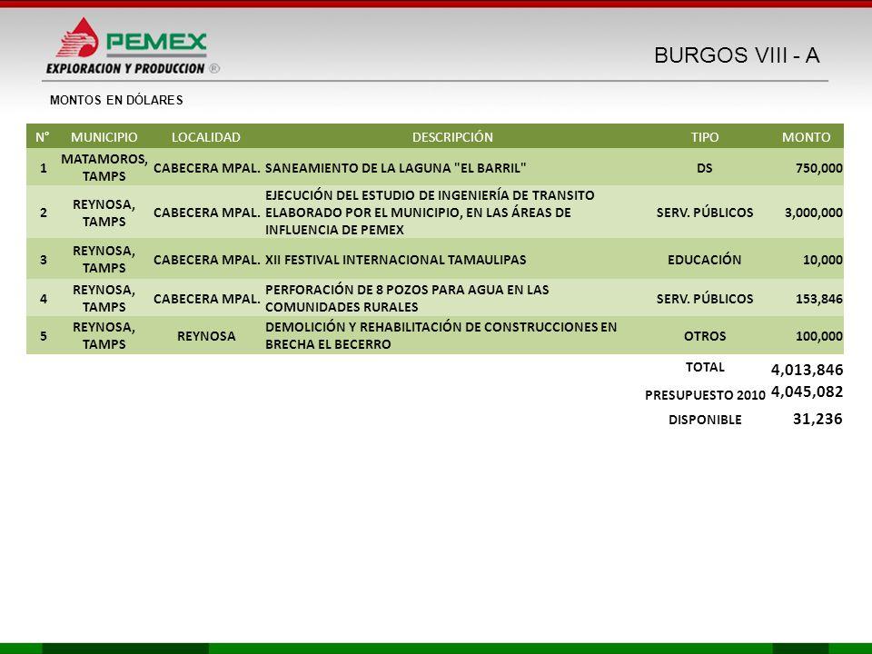 BURGOS VIII - A N°MUNICIPIOLOCALIDADDESCRIPCIÓNTIPOMONTO 1 MATAMOROS, TAMPS CABECERA MPAL.SANEAMIENTO DE LA LAGUNA