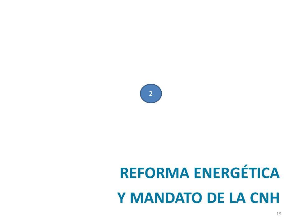 REFORMA ENERGÉTICA Y MANDATO DE LA CNH 2 13