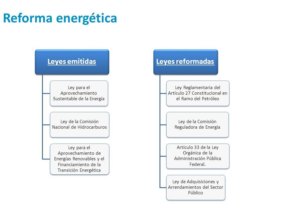Reforma energética Leyes emitidas Ley para el Aprovechamiento Sustentable de la Energía Ley de la Comisión Nacional de Hidrocarburos Ley para el Aprov