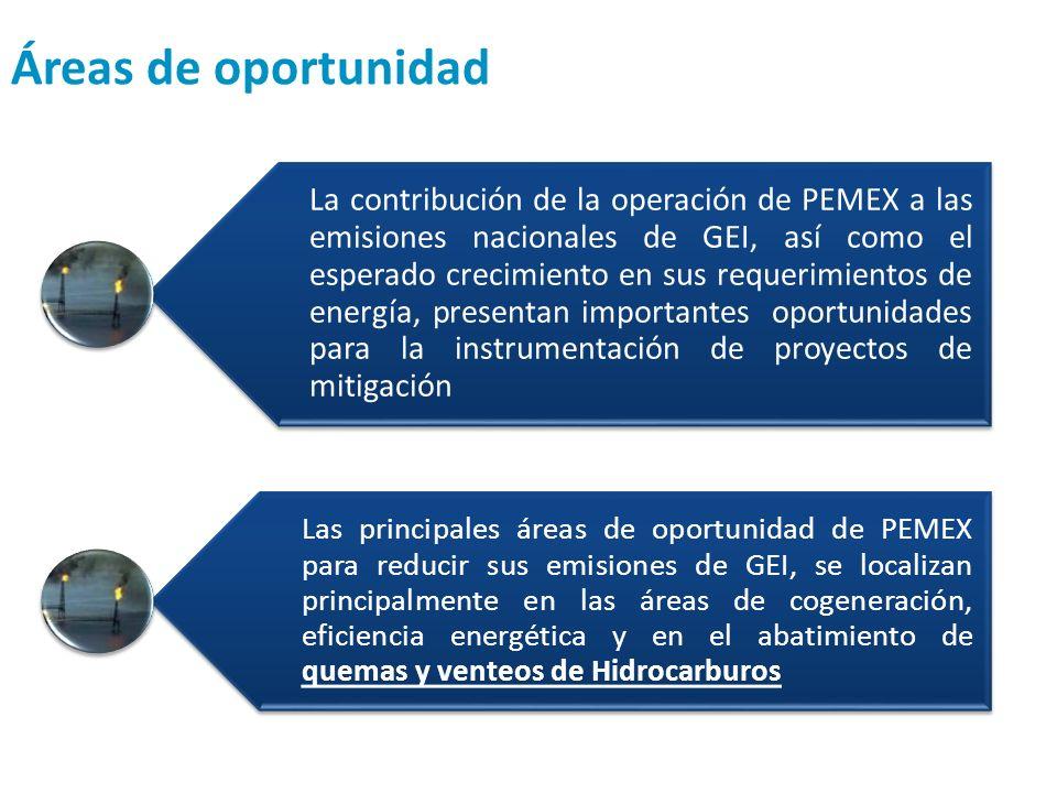 Áreas de oportunidad La contribución de la operación de PEMEX a las emisiones nacionales de GEI, así como el esperado crecimiento en sus requerimiento