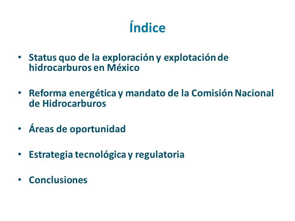 Índice Status quo de la exploración y explotación de hidrocarburos en México Reforma energética y mandato de la Comisión Nacional de Hidrocarburos Áre