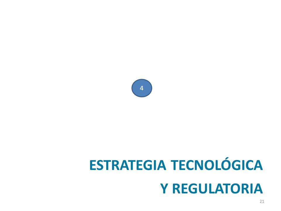 ESTRATEGIA TECNOLÓGICA Y REGULATORIA 4 21