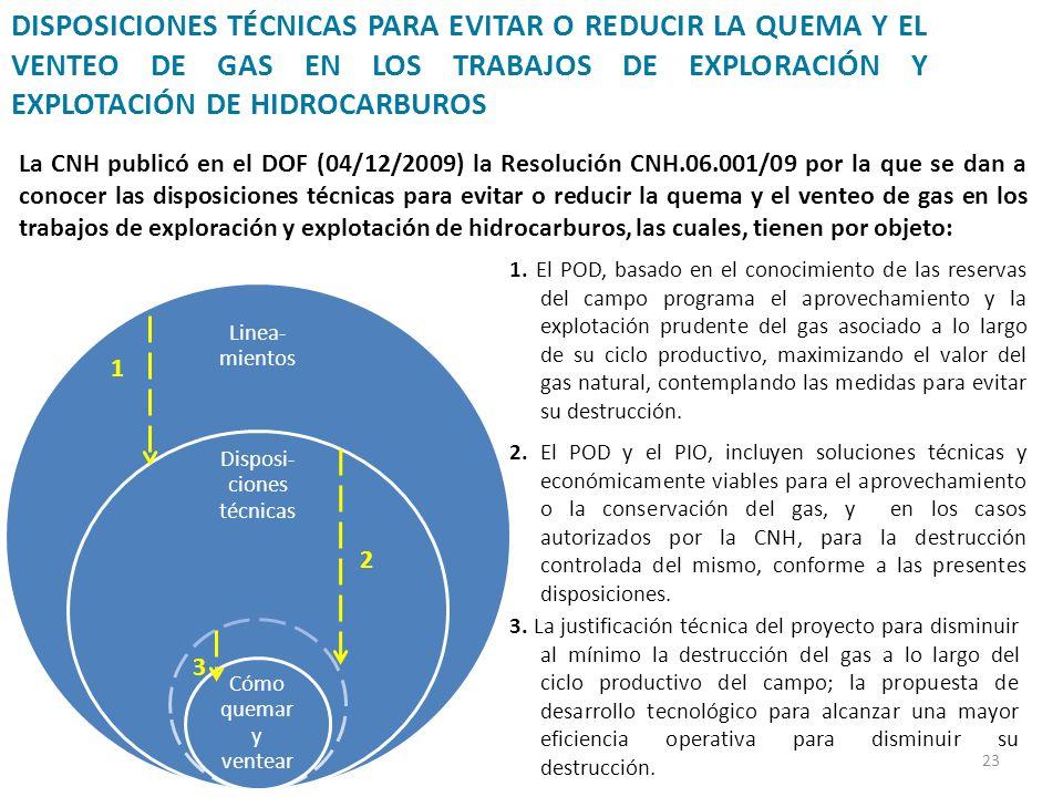La CNH publicó en el DOF (04/12/2009) la Resolución CNH.06.001/09 por la que se dan a conocer las disposiciones técnicas para evitar o reducir la quem