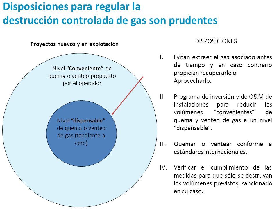 Nivel dispensable de quema o venteo de gas (tendiente a cero) DISPOSICIONES I.Evitan extraer el gas asociado antes de tiempo y en caso contrario propi
