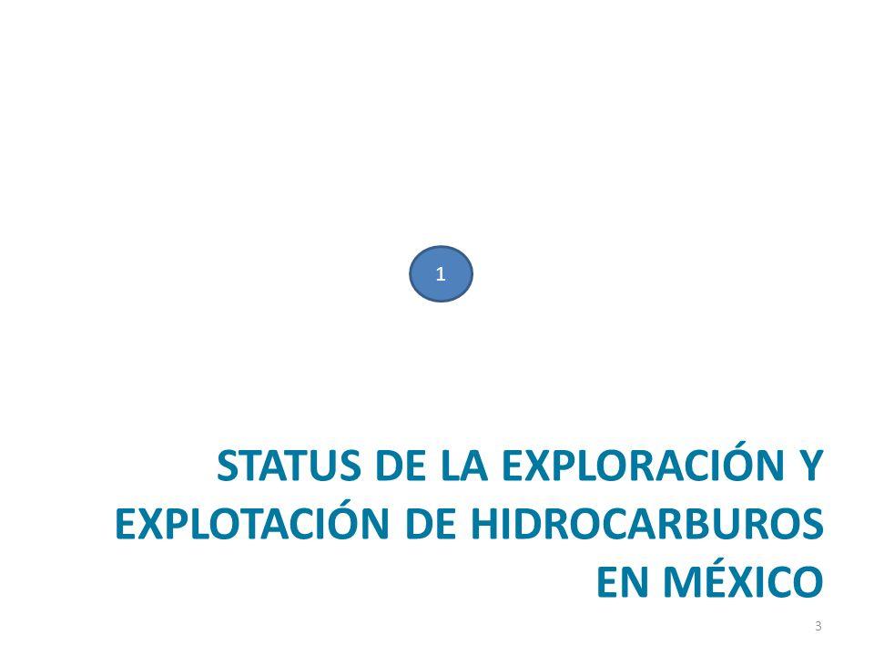 STATUS DE LA EXPLORACIÓN Y EXPLOTACIÓN DE HIDROCARBUROS EN MÉXICO 1 3