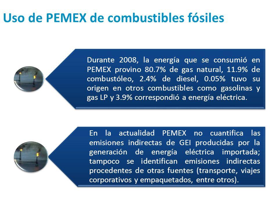 Uso de PEMEX de combustibles fósiles Durante 2008, la energía que se consumió en PEMEX provino 80.7% de gas natural, 11.9% de combustóleo, 2.4% de die