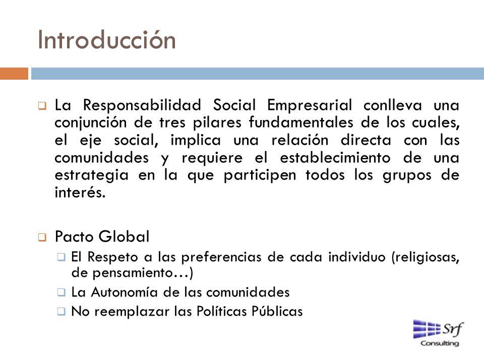 Introducción La Responsabilidad Social Empresarial conlleva una conjunción de tres pilares fundamentales de los cuales, el eje social, implica una rel