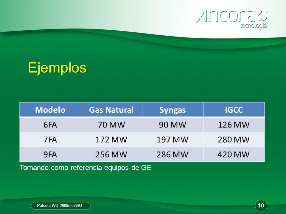 Patente WO 2009/008693 Ejemplos ModeloGas NaturalSyngasIGCC 6FA70 MW90 MW126 MW 7FA172 MW197 MW280 MW 9FA256 MW286 MW420 MW Tomando como referencia eq