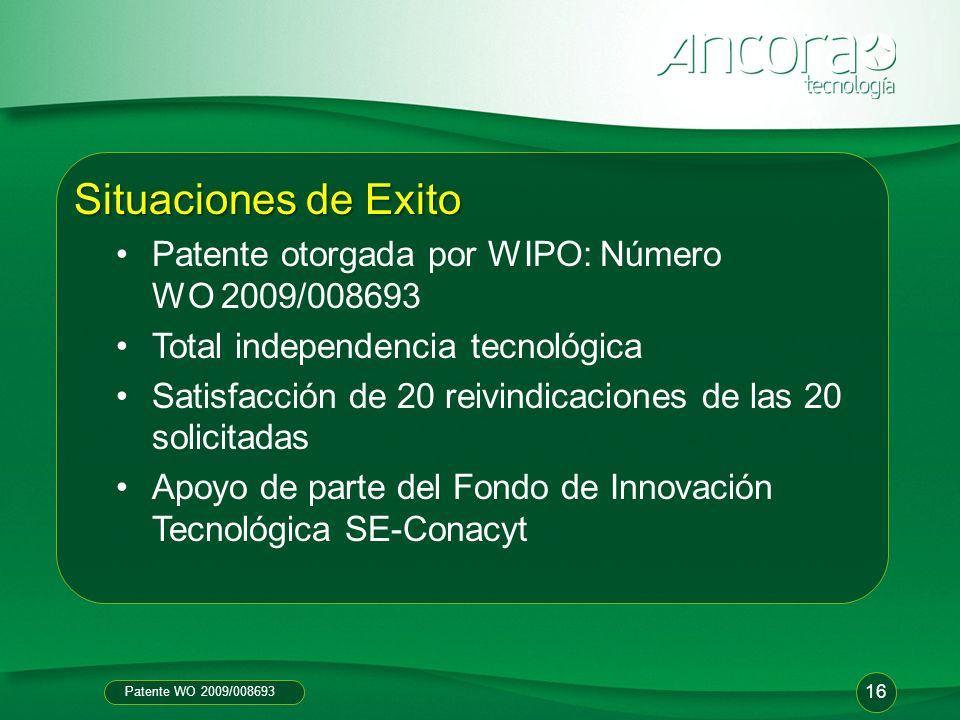 Patente WO 2009/008693 Situaciones de Exito Patente otorgada por WIPO: Número WO 2009/008693 Total independencia tecnológica Satisfacción de 20 reivin