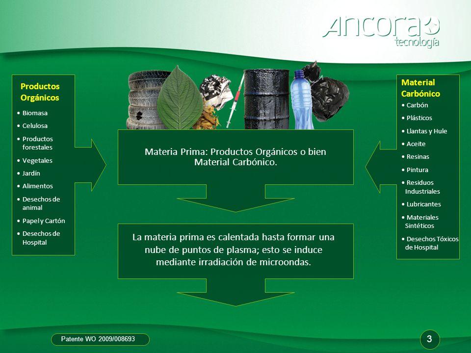 Patente WO 2009/008693 Materia Prima: Productos Orgánicos o bien Material Carbónico. La materia prima es calentada hasta formar una nube de puntos de
