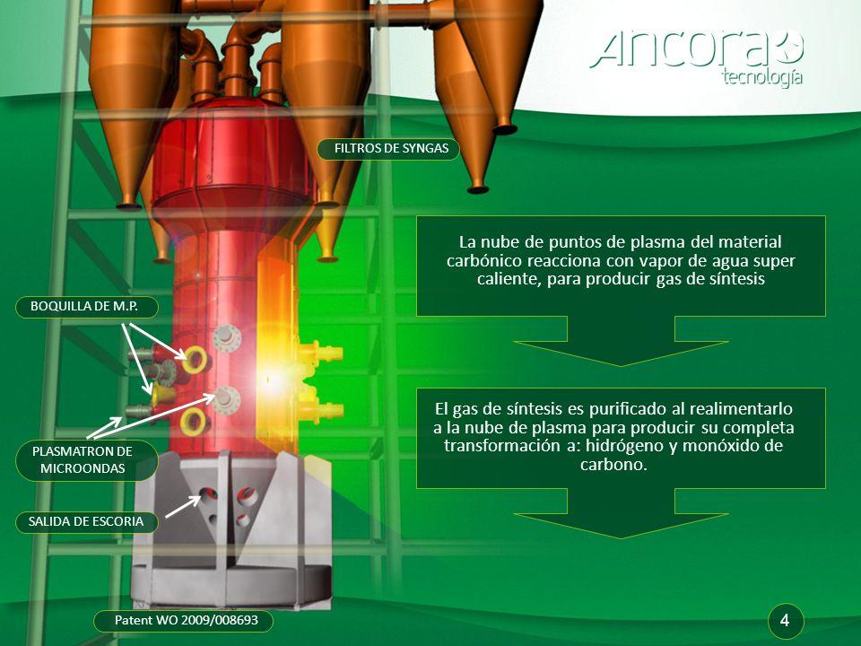 Patente WO 2009/008693 La nube de puntos de plasma del material carbónico reacciona con vapor de agua super caliente, para producir gas de síntesis El